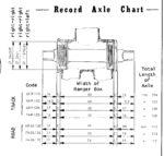 p14 Campy cranks- record axle chart