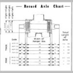 p14 Campy cranks- record axle chart_t